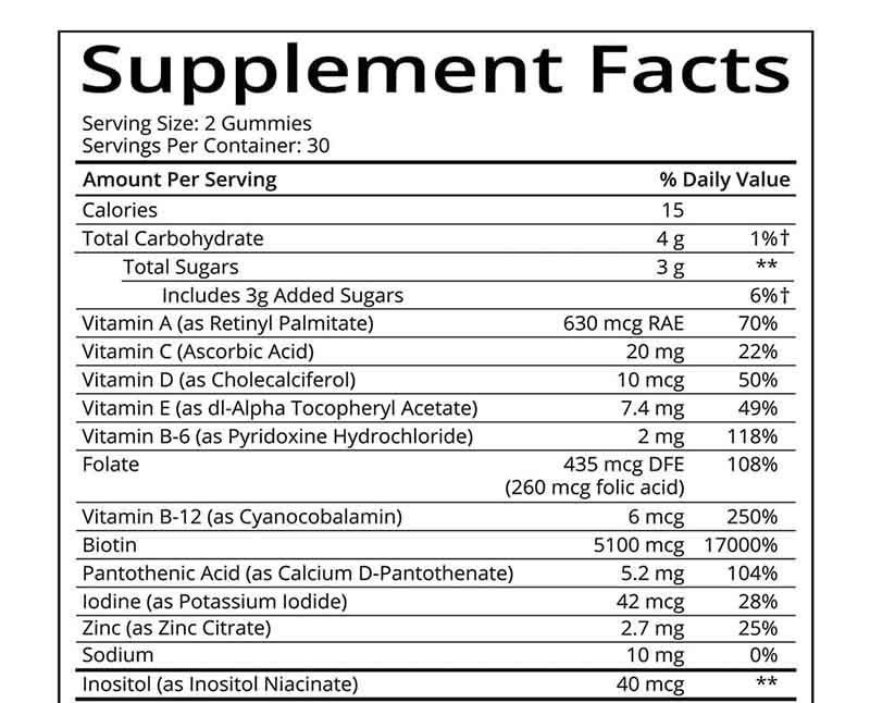 Sugarbearhair có bảng thành phần gồm nhiều loại vitamin có lợi