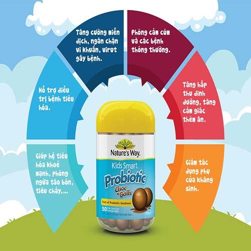nature's-way-kids-smart-probiotic-chocballs-2