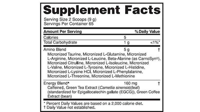 Bảng thành phần của sản phẩm với nhiều dưỡng chất tốt