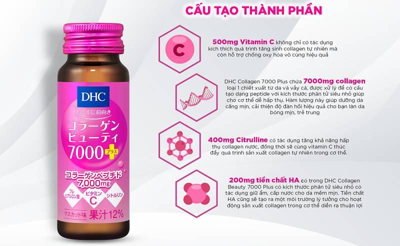 Bảng thành phần của sản phẩm DHC Collagen nước