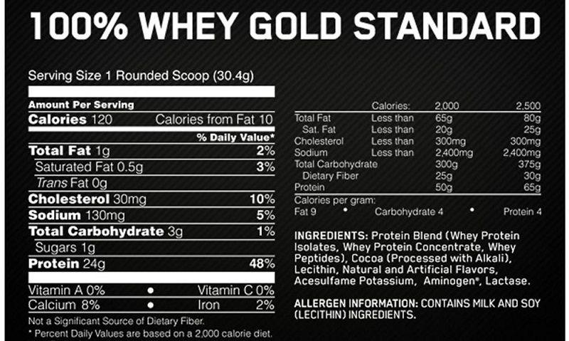 Chi tiết thành phần sản phẩm Optimum Nutrition Gold Standard