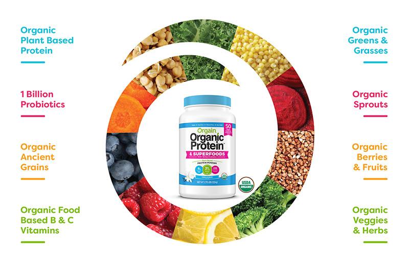 Orgain Organic Protein & Superfoods bổ dưỡng cùng hương vị thơm ngon tự nhiên.
