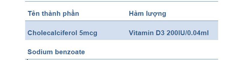 Thành phần có trong sản phẩm Ostevit-D Vitamin D3 Oral Drop
