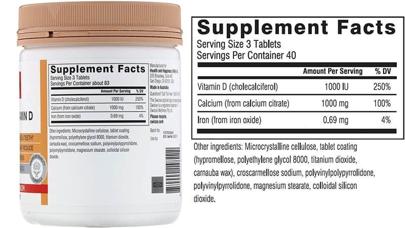 Swisse Calcium Vitamin D ingredients có tác dụng tốt đối với hệ xương khớp