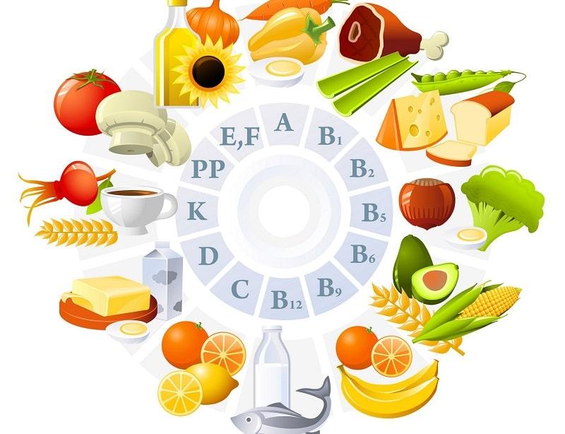 Vitamin là một trong những dưỡng chất cơ bản và quan trọng nhất hình thành nên sức đề kháng