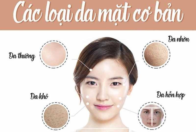Da mặt của mỗi người sẽ có những đặc tính khác nhau