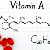 Dẫn xuất vitamin a