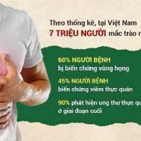 Trào ngược dạ dày khiến người bệnh cảm thấy khó chịu